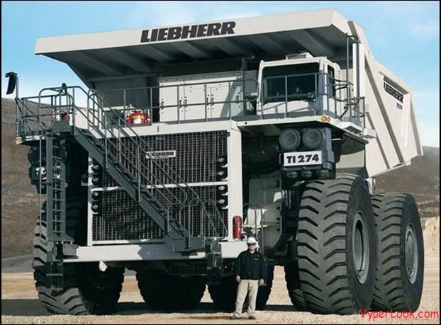 largest machines