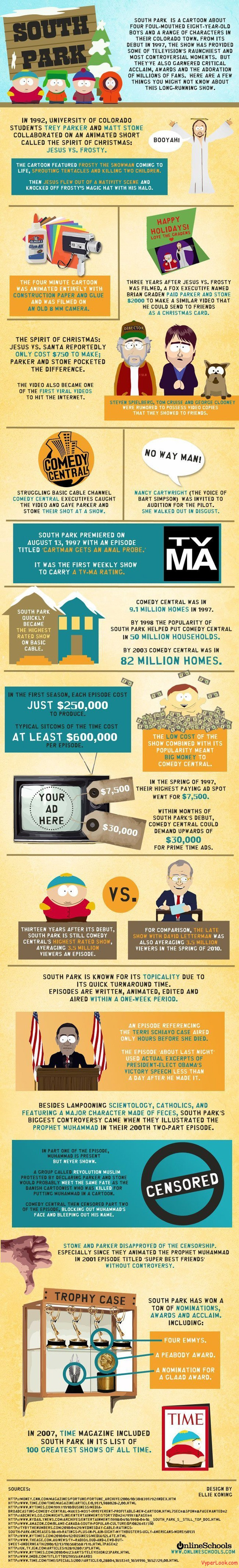south-park-infographic