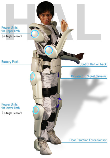 robotic exoskeleton 4 Robotic Exoskeleton Muscle Suit Will Make Us Superhumans Pictures Seen on www.VyperLook.com